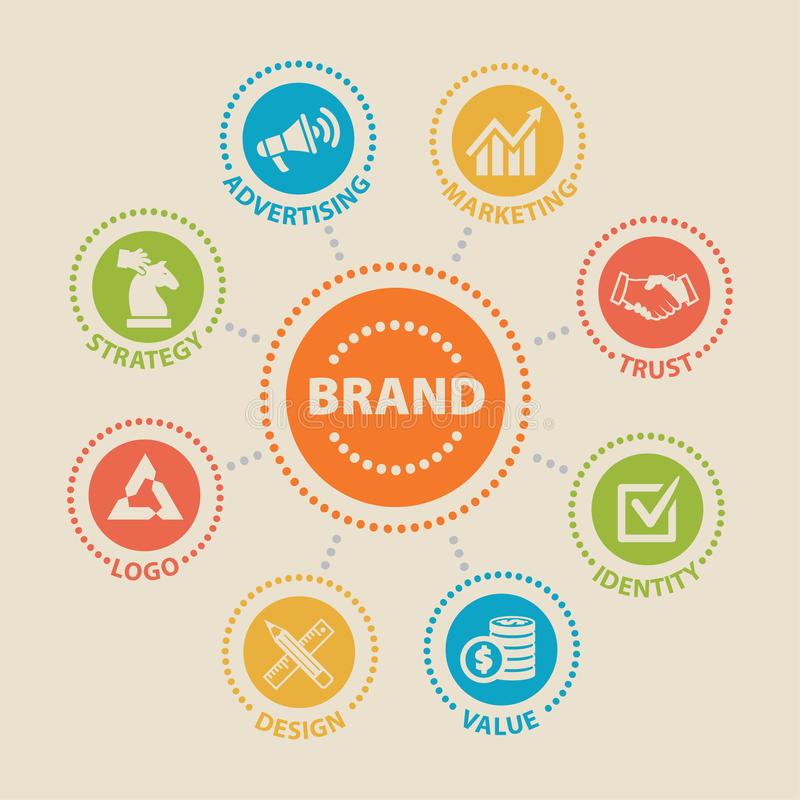 BRAND Concept with icons vector illustration