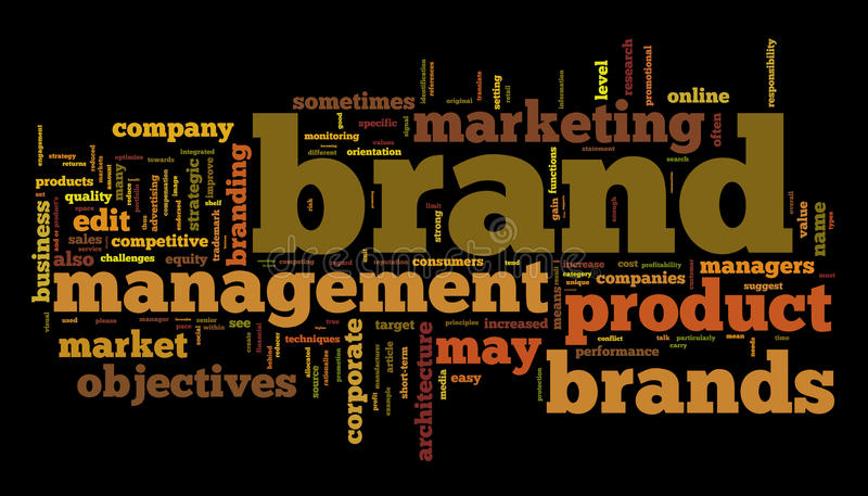 Brand management. Words cloud with brand management related words