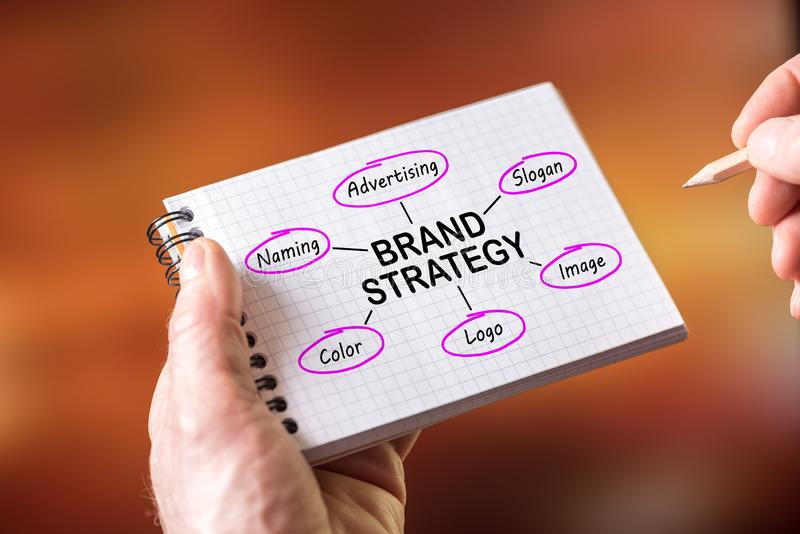 Brand strategy concept on a notepad. Hand drawing brand strategy concept on a notepad stock photo