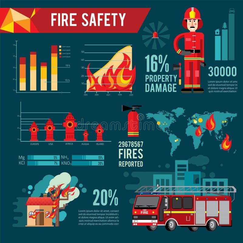 Brandbestrijders, voertuigen, materiaal en brand de reeks van de brigadeinzameling stock illustratie