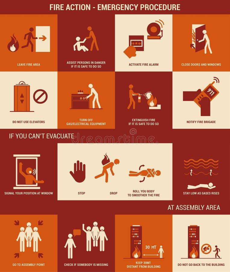Brandhandling stock illustrationer