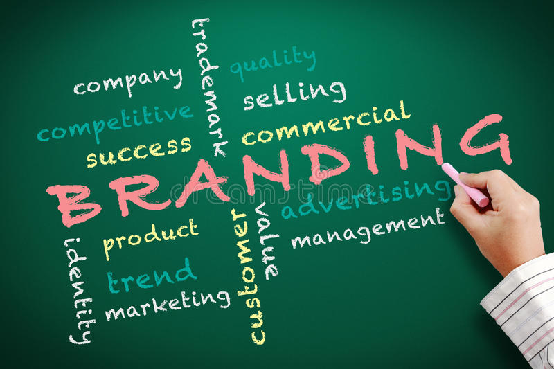 Download Branding Concept Written On Chalkboard Stock Illustration - Illustration of shape, customer: 23215883