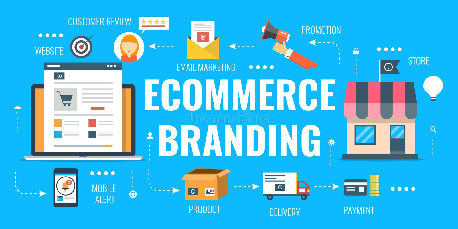 Branding For Ecommerce Sales Ecommerce Website Marketing Flat Design Ecommerce Banner Stock Vector Illustration Of Campaign Company 103949402