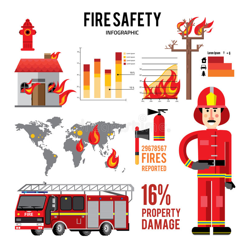 Brandman och symboler Brandlastbil på brand Plan stilvektorillustration vektor illustrationer
