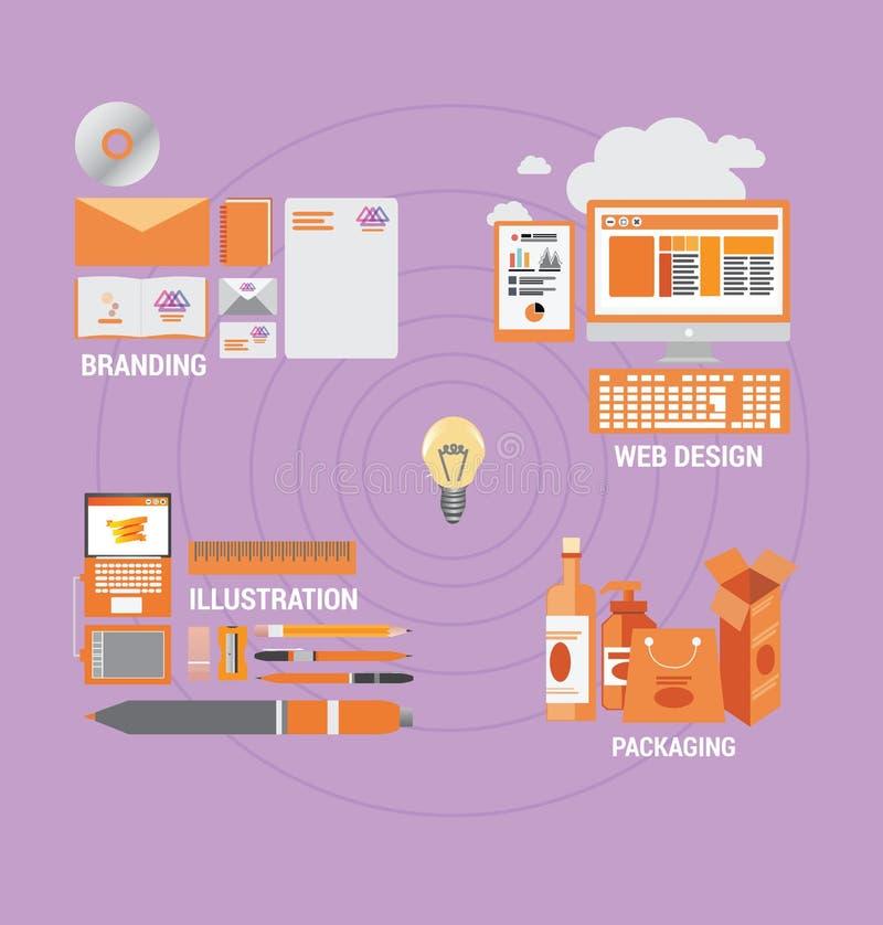 Brandmerkende Webontwerp illustratie en verpakking stock illustratie