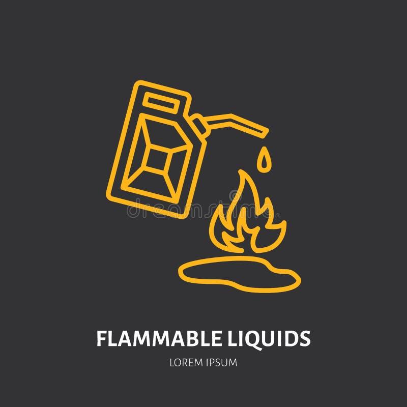 Brandsläckarelägenhetlinje tecken av brännbar typ för flytande brand Tunn linjär symbol för flammaskydd, pictogram royaltyfri illustrationer