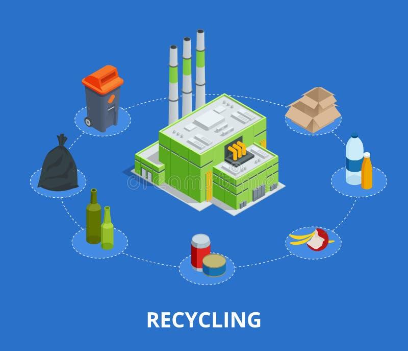 Bransch för ledning för gummihjul för påsar för avfall för återvinningavskrädebeståndsdelar använder avfalls kan vektorillustrati stock illustrationer