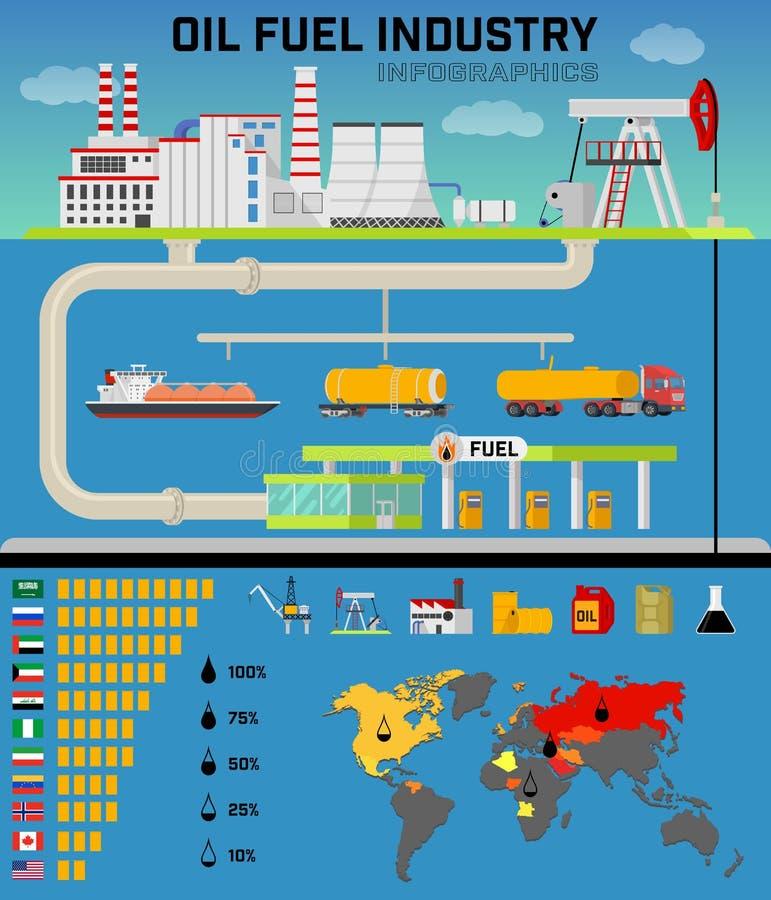 Branschinfographics för olje- bränsle Olje- extraktion, bearbeta, trans. och export som sänder på bensinstationer stock illustrationer