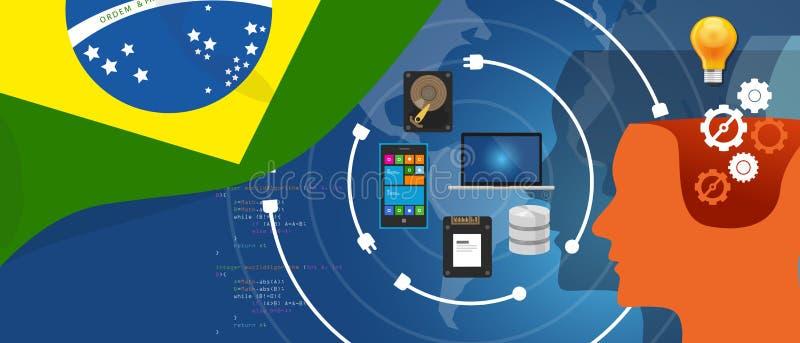 Brazil IT information technology digital infrastructure connecting business data via internet network using computer vector illustration