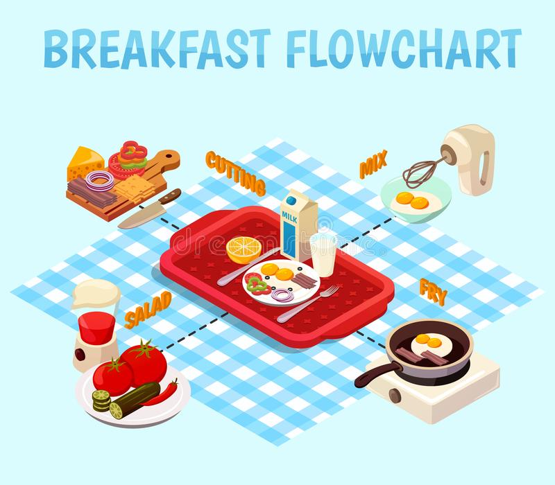 Breakfast Cooking Isometric Flowchart. With cutting of foodstuff, frying of eggs, mix of vegetables vector illustration stock illustration