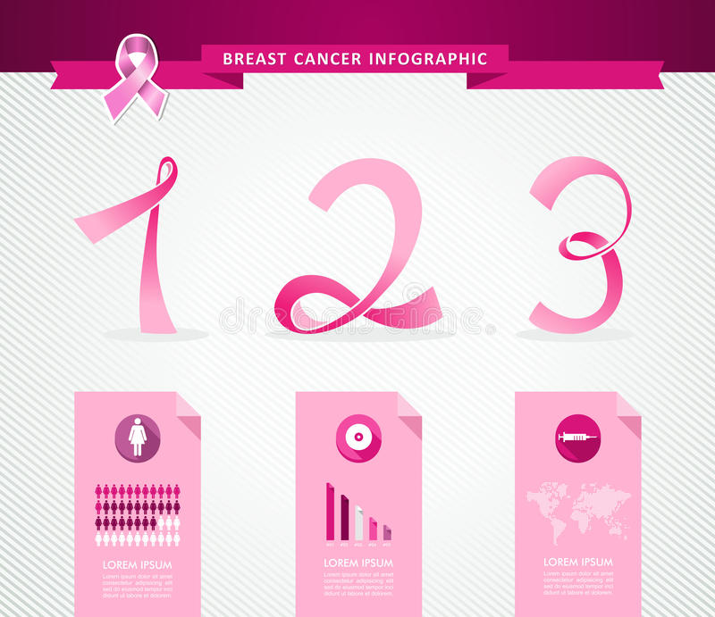 Breast cancer awareness concept infographics templ vector illustration