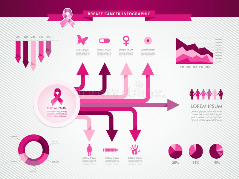 Breast cancer awareness concept infographics templ royalty free stock images