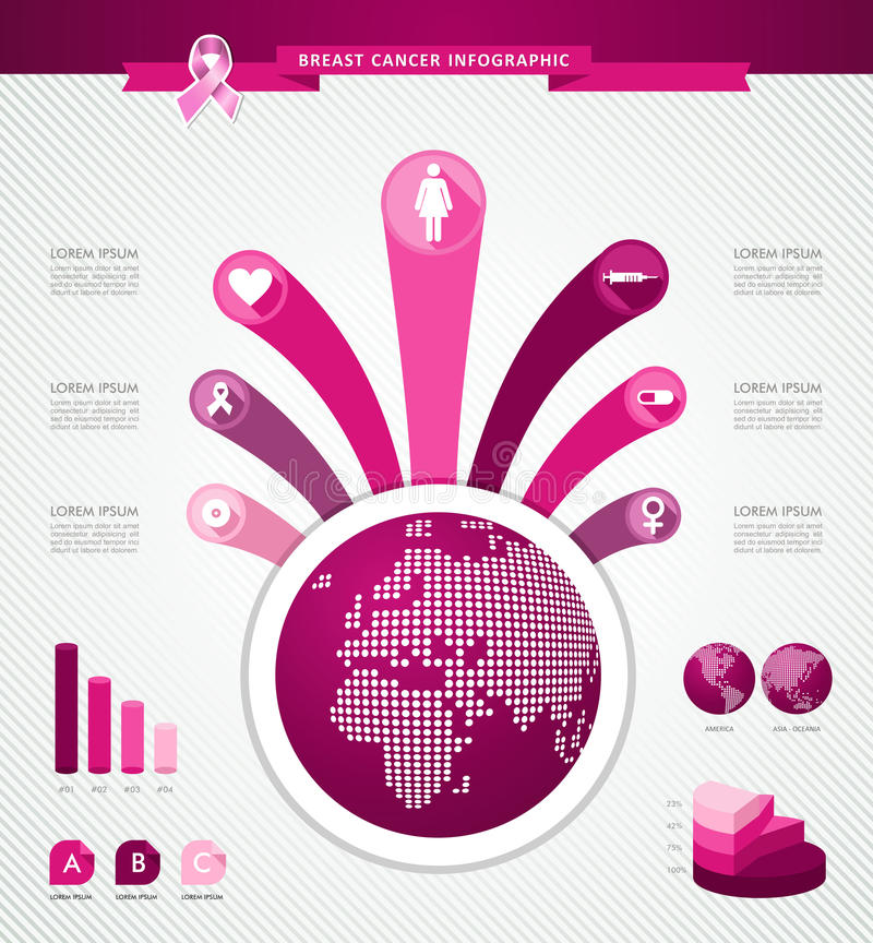 Breast cancer awareness global infographics templa stock photography