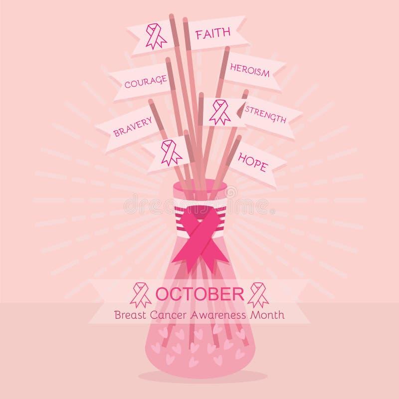 Breast Cancer Awareness pink flag ribbons sticks in a vase jar vector illustration