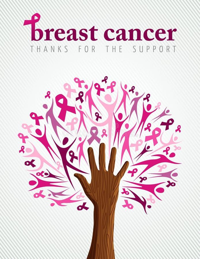 Breast cancer awareness pink ribbon hand tree stock image