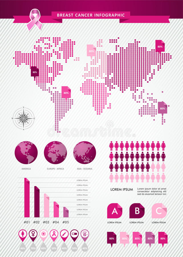 Breast cancer awareness ribbon global infographics EPS10 file. stock photo