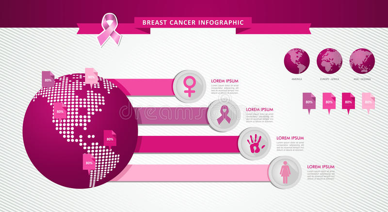 Breast cancer awareness ribbon infographic template EPS10 file. stock photos