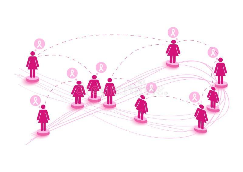 Breast cancer awareness ribbon network women speech. EPS10 file. vector illustration