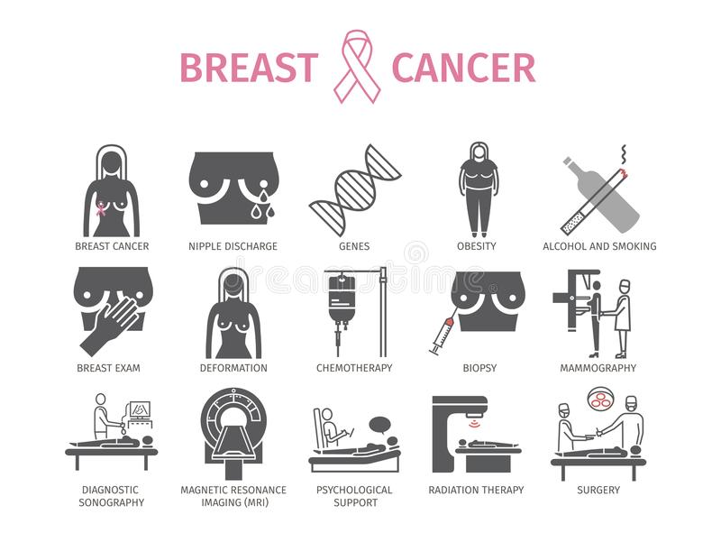 Breast Cancer. Symptoms, Causes, Treatment. Flat icons set. Vector signs for web graphics. Breast Cancer. Symptoms, Causes. Flat icons set. Vector signs for web stock illustration