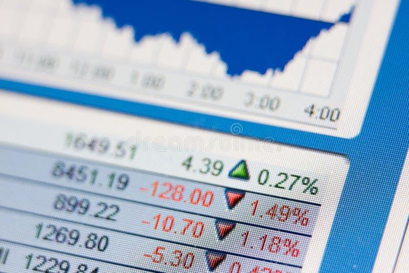 Breekpunt voor voorraden royalty-vrije stock afbeelding