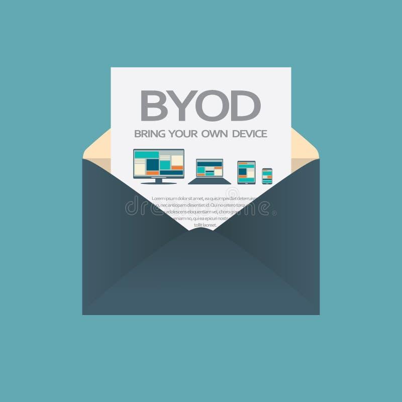 Breng uw eigen apparaat, BYOD, conceptenillustratie stock illustratie