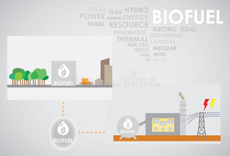 Brennstoffenergie stock abbildung