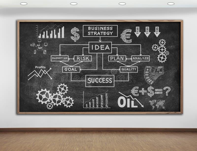 Brett mit Geschäftsstrategie vektor abbildung