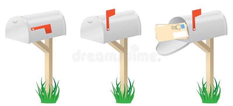 brevlåda vektor illustrationer