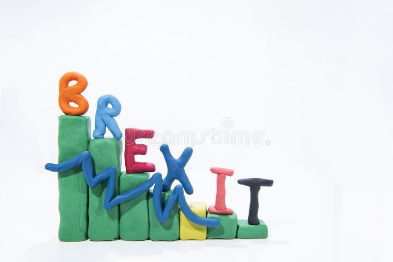 Brexit Graph από την Play Aluminium Αφηρημένη σύνθεση Τιμή νομισμάτων μετά το Brexit στοκ εικόνα με δικαίωμα ελεύθερης χρήσης