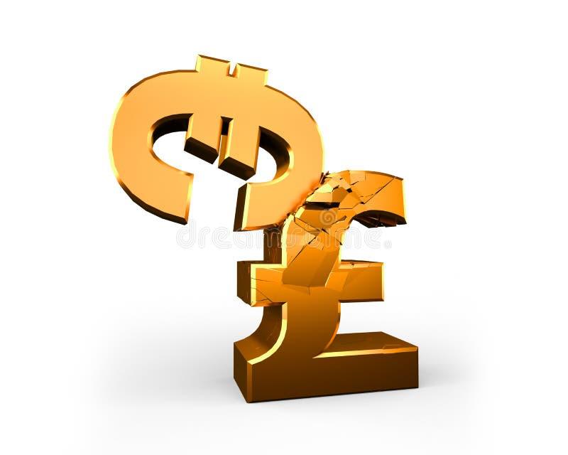 Pfund Gegen Euro