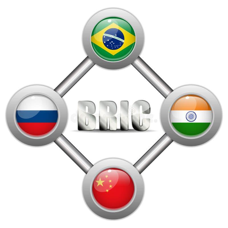 Download BRIC-landsknappar Brasilien Ryssland Indien Kina Vektor Illustrationer - Illustration av valuta, land: 27288618