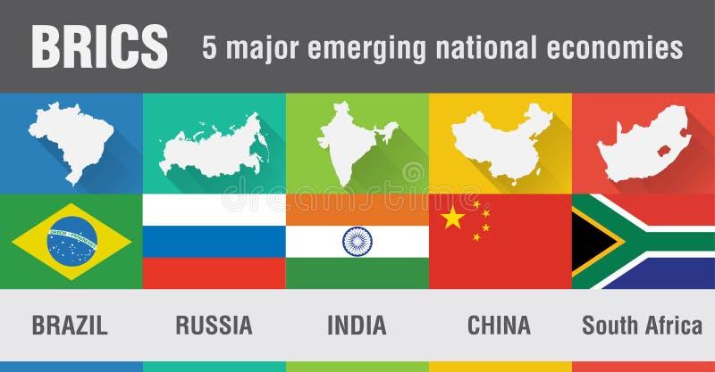 BRICS巴西,俄罗斯,印度,中国,南非在fl的世界地图 皇族释放例证