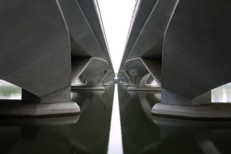bridżowa esplanada obraz stock