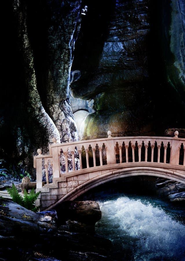 Free Bridge Over Rushing Stream Royalty Free Stock Photography - 28439297