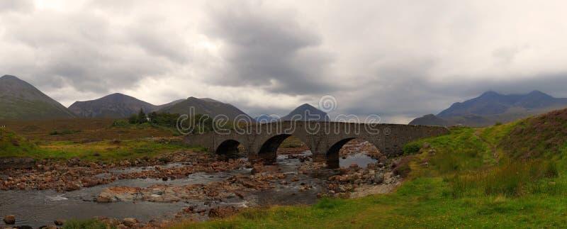 Download Bridge on Sligachan stock photo. Image of landscape, kingdom - 21322692
