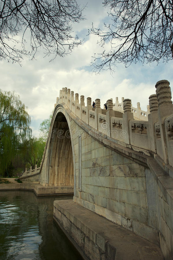 Download Bridge In The Summer Palace Stock Photo - Image: 28142878