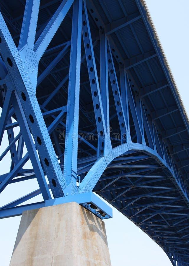 Bridge Support Beams Stock Image Image Of Frame Iron
