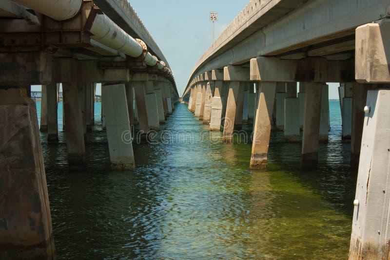 Bridges Series 2 Stock Photo
