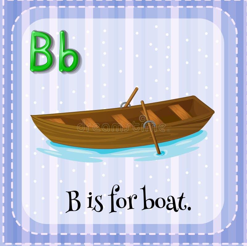 Brief B vector illustratie