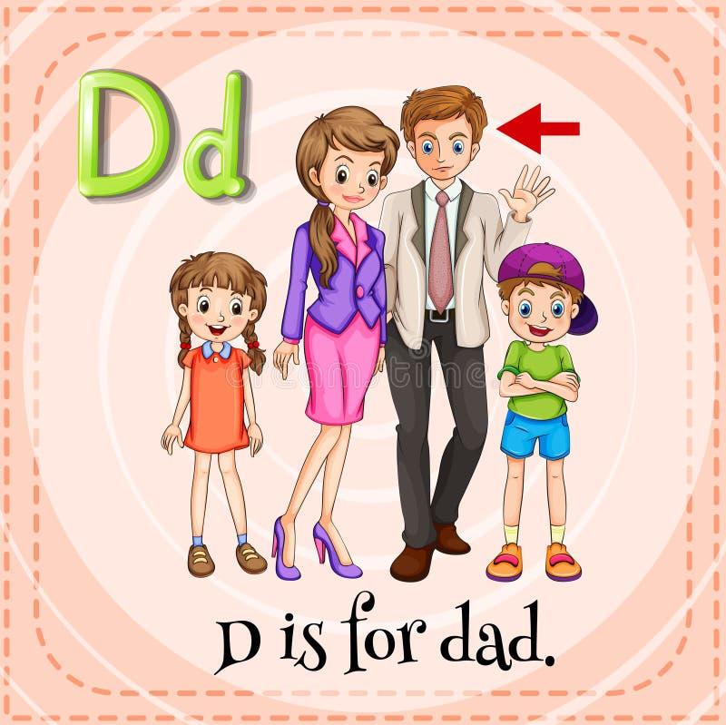 Brief D royalty-vrije illustratie