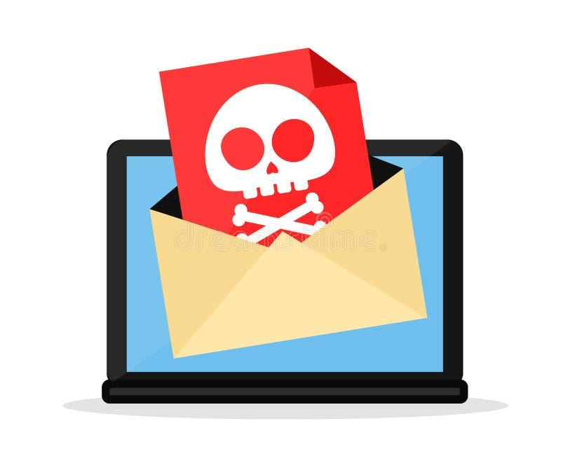 Brief met een computervirus in laptop vector illustratie