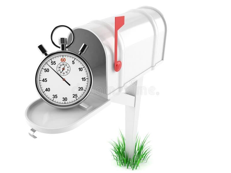 Briefkasten mit Stoppuhr stock abbildung