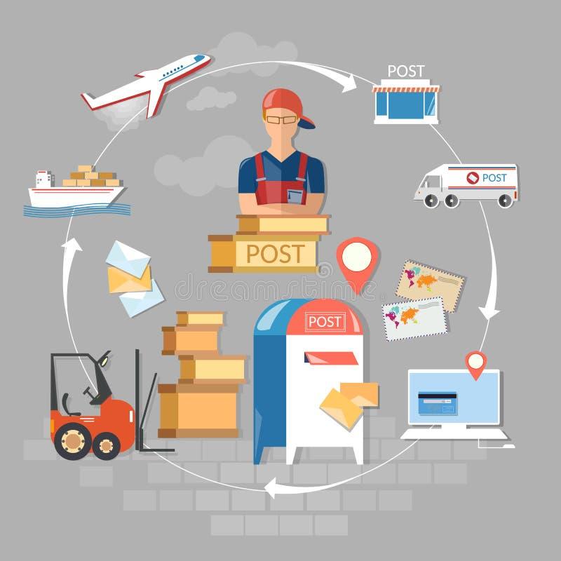 briefträger Lieferung und weltweites Porto, Umschlag und Paket stock abbildung