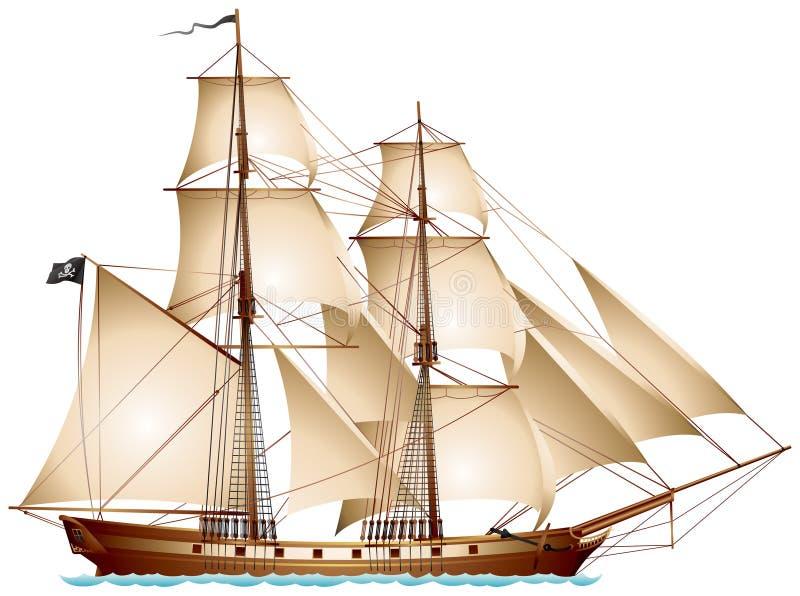 Brigantine piraatschip stock illustratie