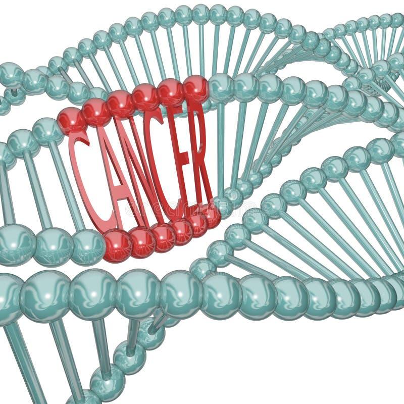 brin de dissimulation d'ADN de cause de cancer illustration libre de droits