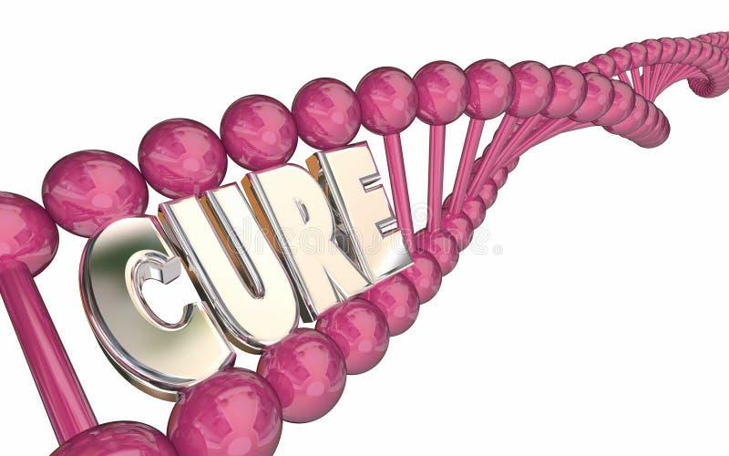 Brin Word Breaktrhough médical d'ADN de traitement illustration de vecteur