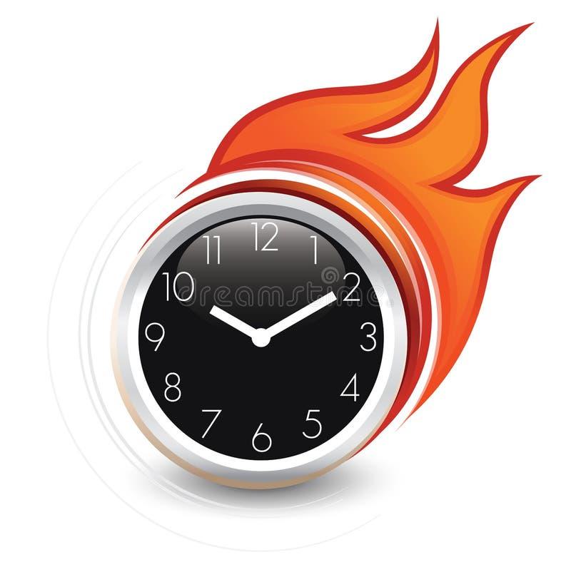 Brinnande tid arkivfoton