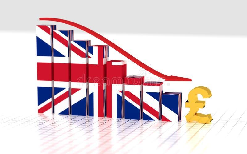British Pound Symbol And Moving Down Bar Graph Stock Illustration