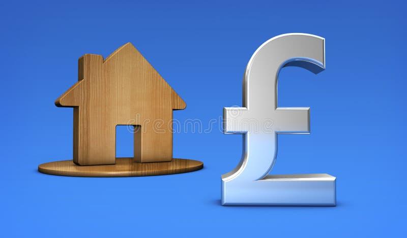 Brittiskt pund och hem- begrepp för värden för symbolsUK-egenskap stock illustrationer