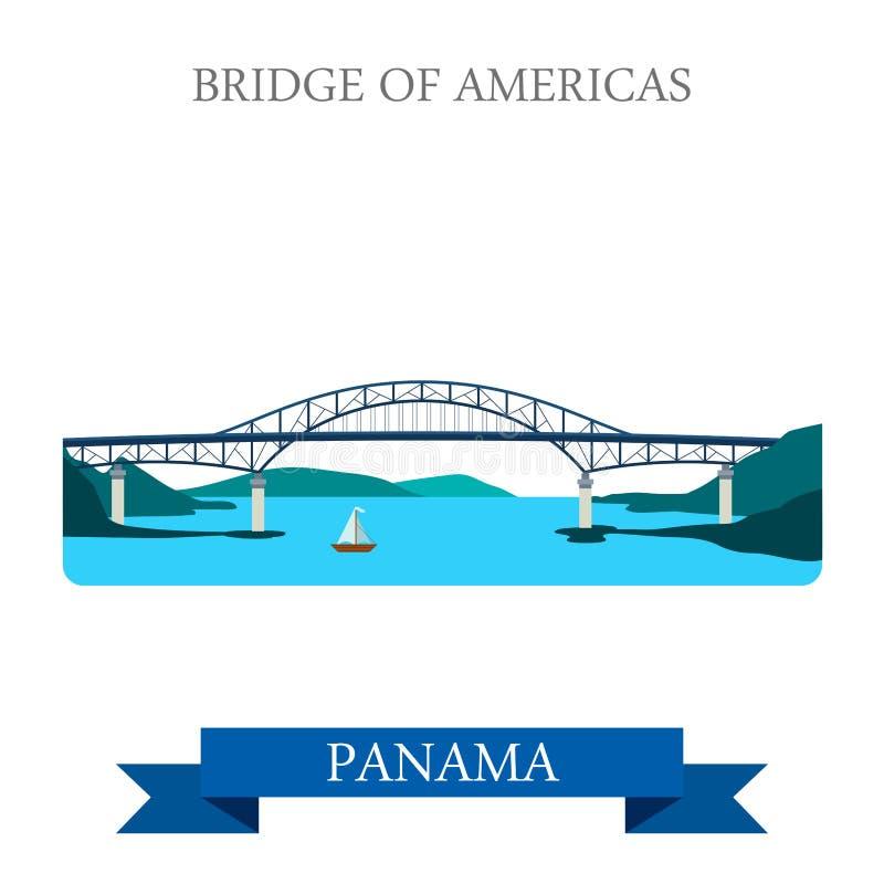 Bro av Americas i gränsmärken för dragning för Panama vektorlägenhet royaltyfri illustrationer